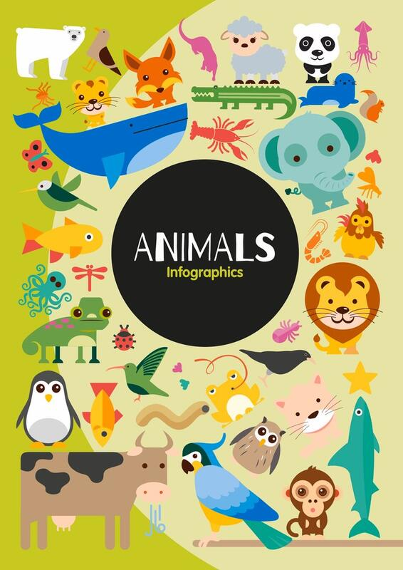 Animals Infographics blowup